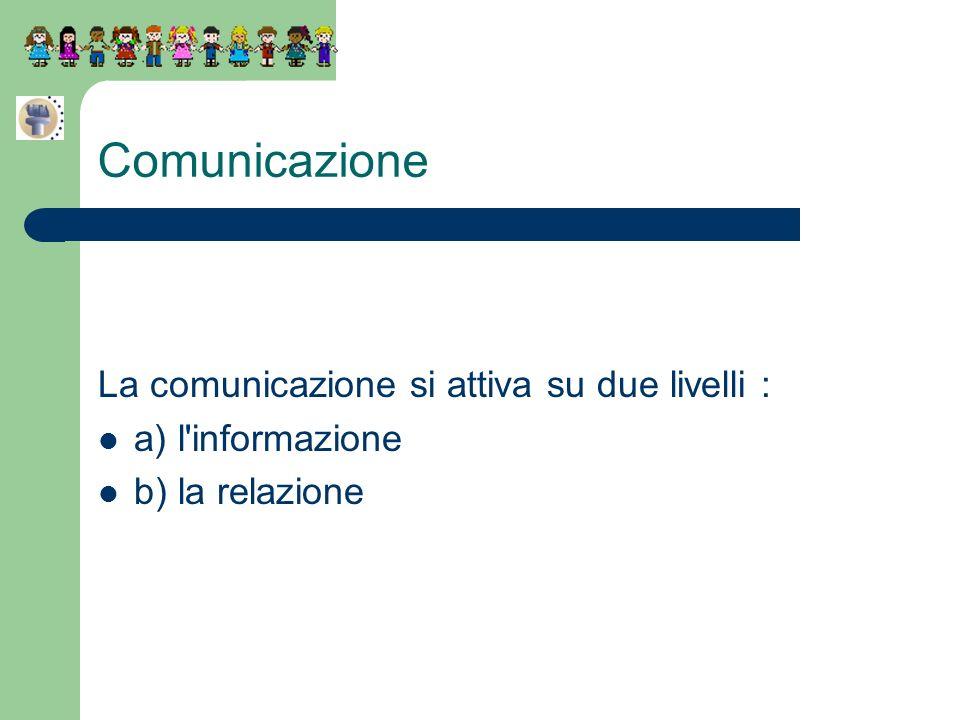 Comunicazione La comunicazione si attiva su due livelli : a) l'informazione b) la relazione