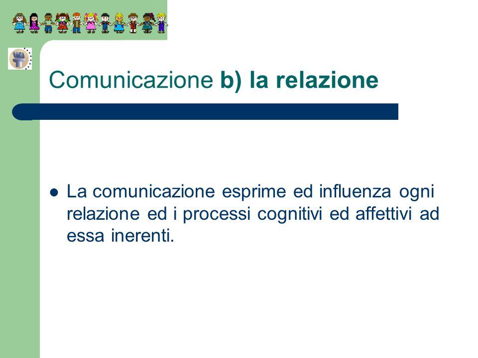 Comunicazione b) la relazione La comunicazione esprime ed influenza ogni relazione ed i processi cognitivi ed affettivi ad essa inerenti.