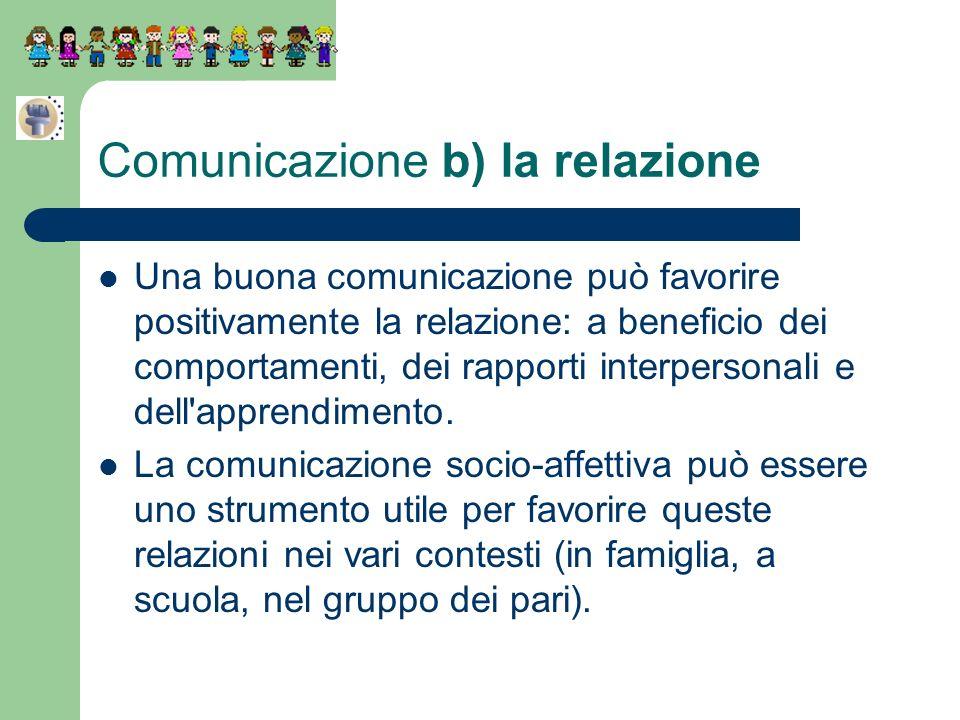 Comunicazione b) la relazione Una buona comunicazione può favorire positivamente la relazione: a beneficio dei comportamenti, dei rapporti interperson