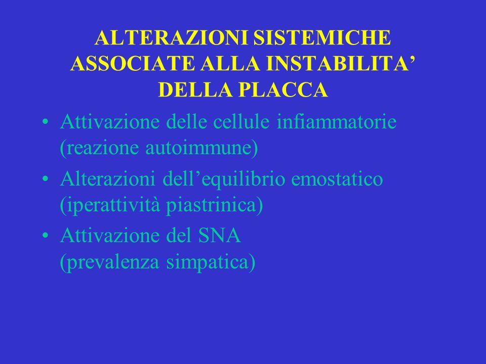 ALTERAZIONI SISTEMICHE ASSOCIATE ALLA INSTABILITA DELLA PLACCA Attivazione delle cellule infiammatorie (reazione autoimmune) Alterazioni dellequilibri