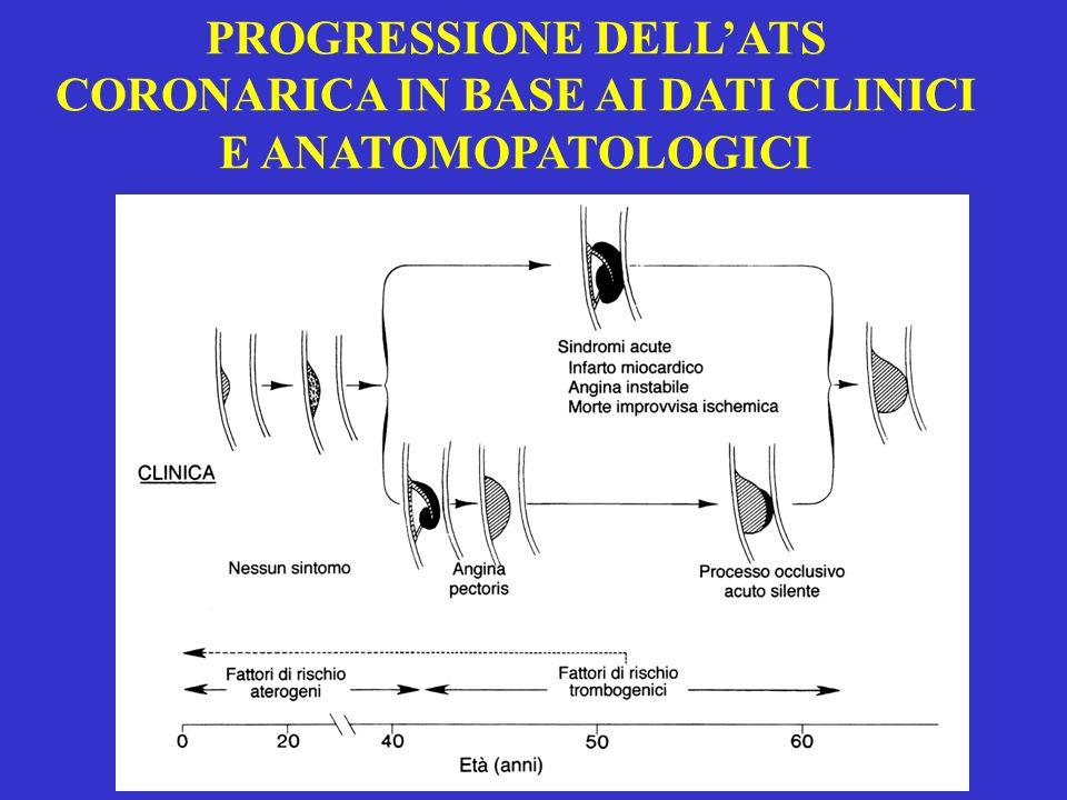 PROGRESSIONE DELLATS CORONARICA IN BASE AI DATI CLINICI E ANATOMOPATOLOGICI
