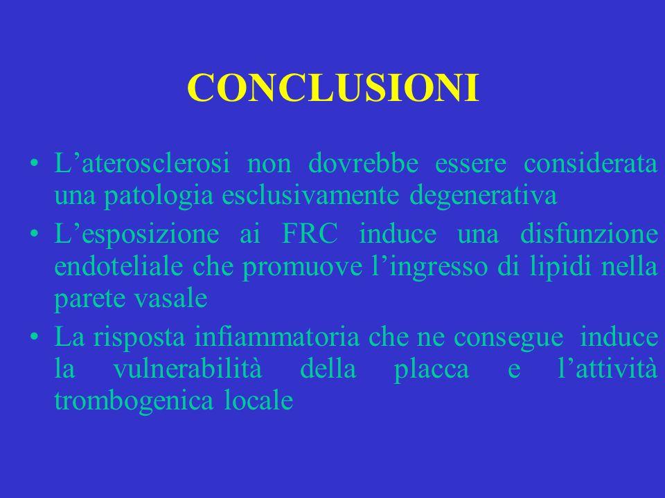 CONCLUSIONI Laterosclerosi non dovrebbe essere considerata una patologia esclusivamente degenerativa Lesposizione ai FRC induce una disfunzione endote