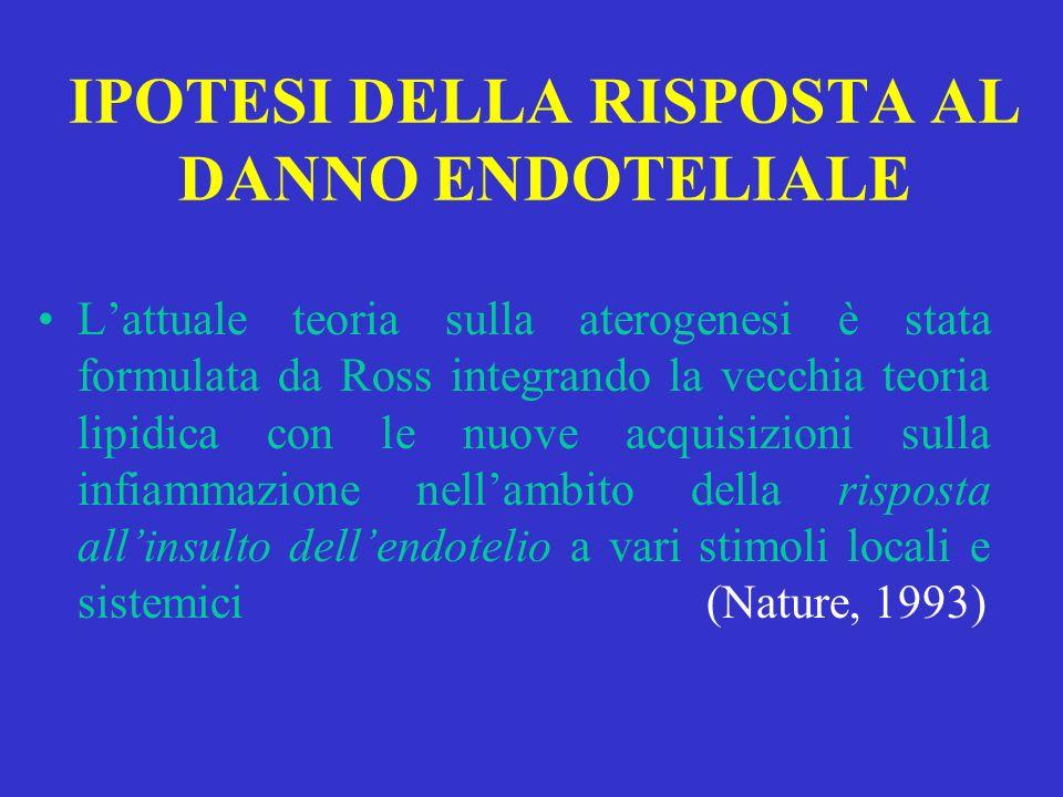 IPOTESI DELLA RISPOSTA AL DANNO ENDOTELIALE Lattuale teoria sulla aterogenesi è stata formulata da Ross integrando la vecchia teoria lipidica con le n
