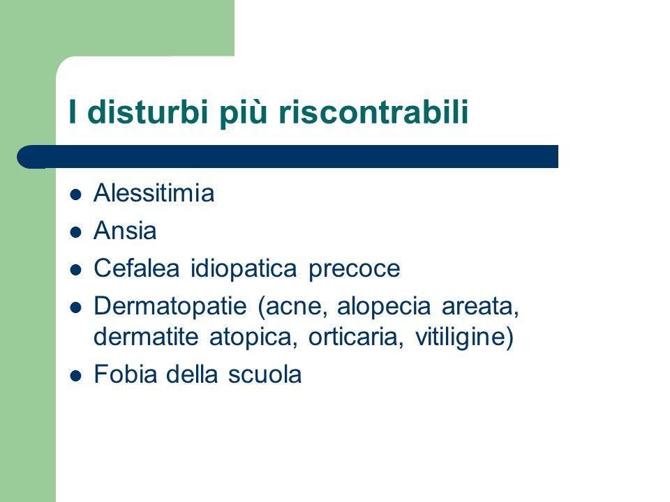 I disturbi più riscontrabili Alessitimia Ansia Cefalea idiopatica precoce Dermatopatie (acne, alopecia areata, dermatite atopica, orticaria, vitiligin
