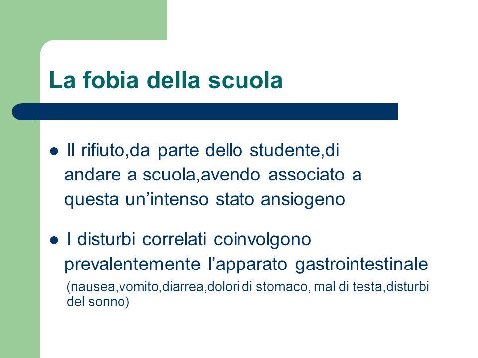 La fobia della scuola Il rifiuto,da parte dello studente,di andare a scuola,avendo associato a questa unintenso stato ansiogeno I disturbi correlati c