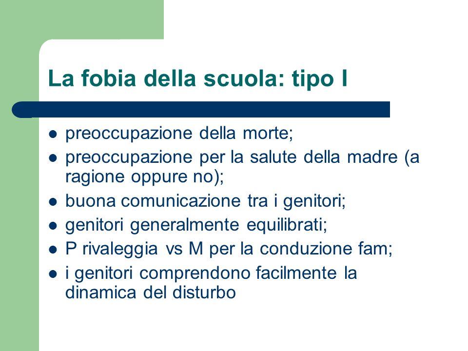 La fobia della scuola: tipo I preoccupazione della morte; preoccupazione per la salute della madre (a ragione oppure no); buona comunicazione tra i ge