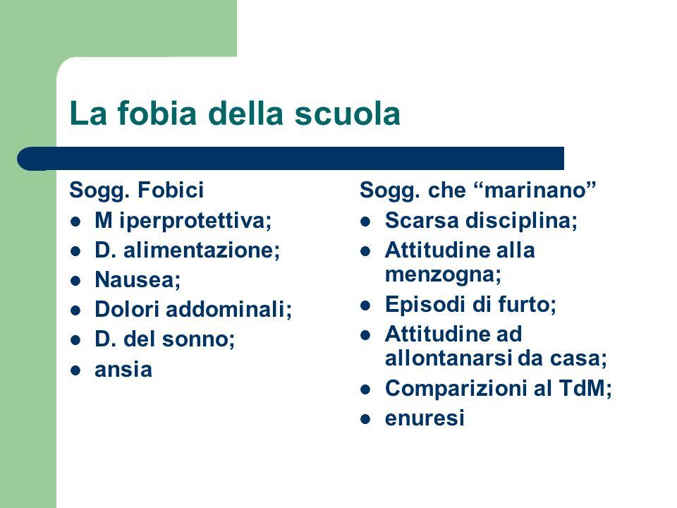 La fobia della scuola Sogg. Fobici M iperprotettiva; D. alimentazione; Nausea; Dolori addominali; D. del sonno; ansia Sogg. che marinano Scarsa discip