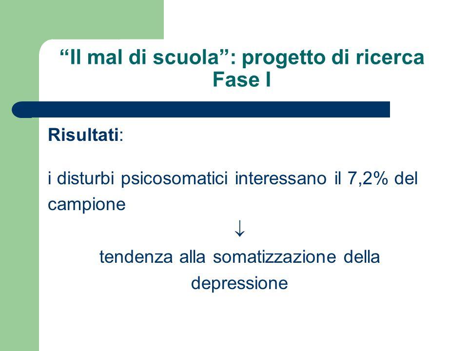 Il mal di scuola: progetto di ricerca Fase I Risultati: i disturbi psicosomatici interessano il 7,2% del campione tendenza alla somatizzazione della d