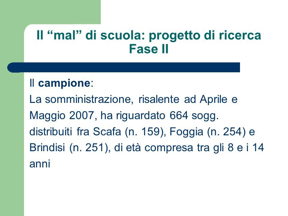 Il mal di scuola: progetto di ricerca Fase II Il campione: La somministrazione, risalente ad Aprile e Maggio 2007, ha riguardato 664 sogg. distribuiti