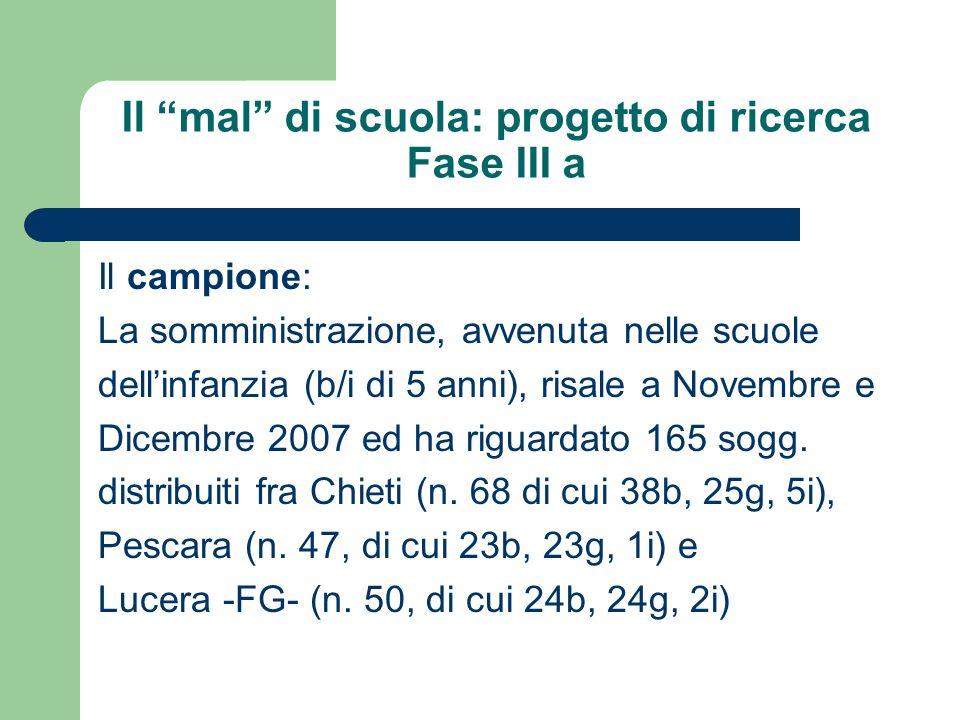 Il mal di scuola: progetto di ricerca Fase III a Il campione: La somministrazione, avvenuta nelle scuole dellinfanzia (b/i di 5 anni), risale a Novemb