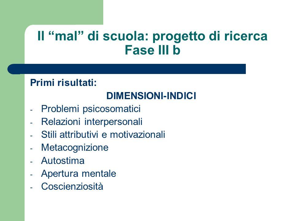 Il mal di scuola: progetto di ricerca Fase III b Primi risultati: DIMENSIONI-INDICI - Problemi psicosomatici - Relazioni interpersonali - Stili attrib