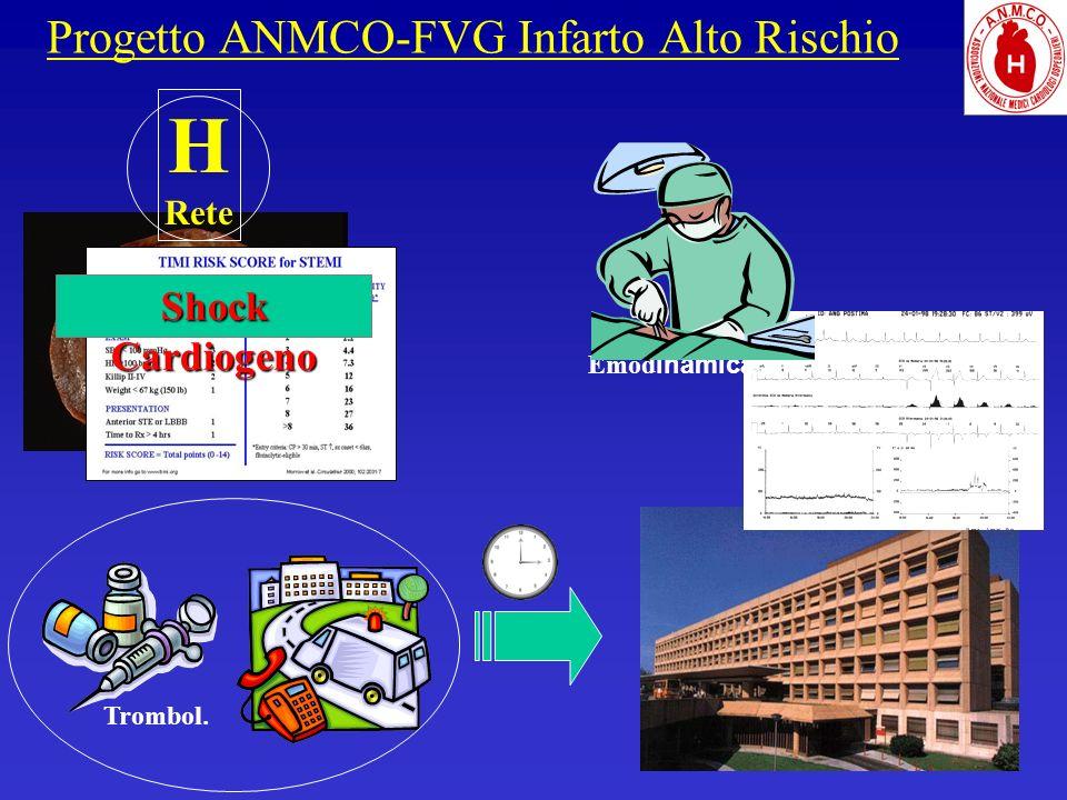 Progetto ANMCO-FVG Infarto Alto Rischio Shock Cardiogeno Emod inamica Trombol. H Rete