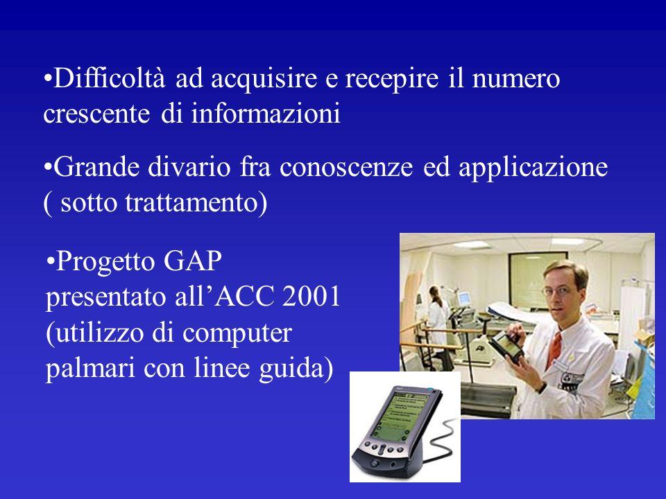 Difficoltà ad acquisire e recepire il numero crescente di informazioni Grande divario fra conoscenze ed applicazione ( sotto trattamento) Progetto GAP