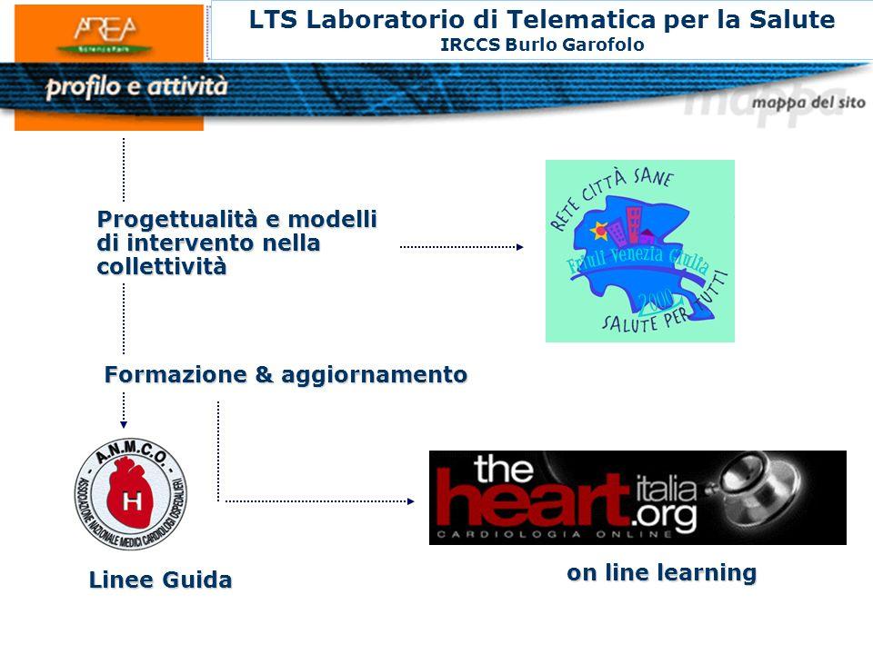 Progettualità e modelli di intervento nella collettività Formazione & aggiornamento Formazione & aggiornamento Linee Guida LTS Laboratorio di Telemati