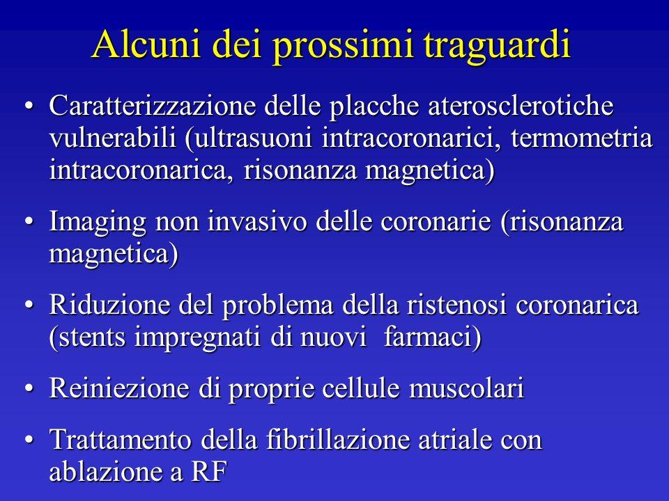Alcuni dei prossimi traguardi Caratterizzazione delle placche aterosclerotiche vulnerabili (ultrasuoni intracoronarici, termometria intracoronarica, r