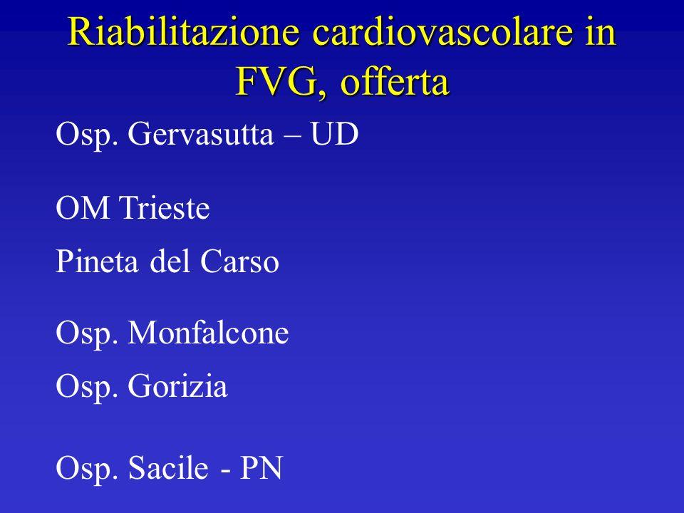 Riabilitazione cardiovascolare in FVG, offerta Osp. Gervasutta – UD OM Trieste Pineta del Carso Osp. Monfalcone Osp. Gorizia Osp. Sacile - PN