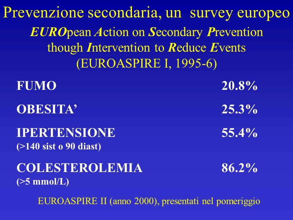 Prevenzione secondaria, un survey europeo EUROpean Action on Secondary Prevention though Intervention to Reduce Events (EUROASPIRE I, 1995-6) FUMO20.8