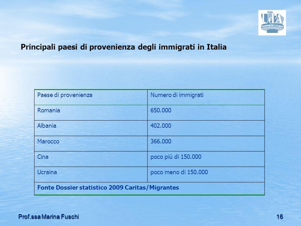 16Prof.ssa Marina Fuschi Principali paesi di provenienza degli immigrati in Italia Paese di provenienzaNumero di immigrati Romania650.000 Albania402.0