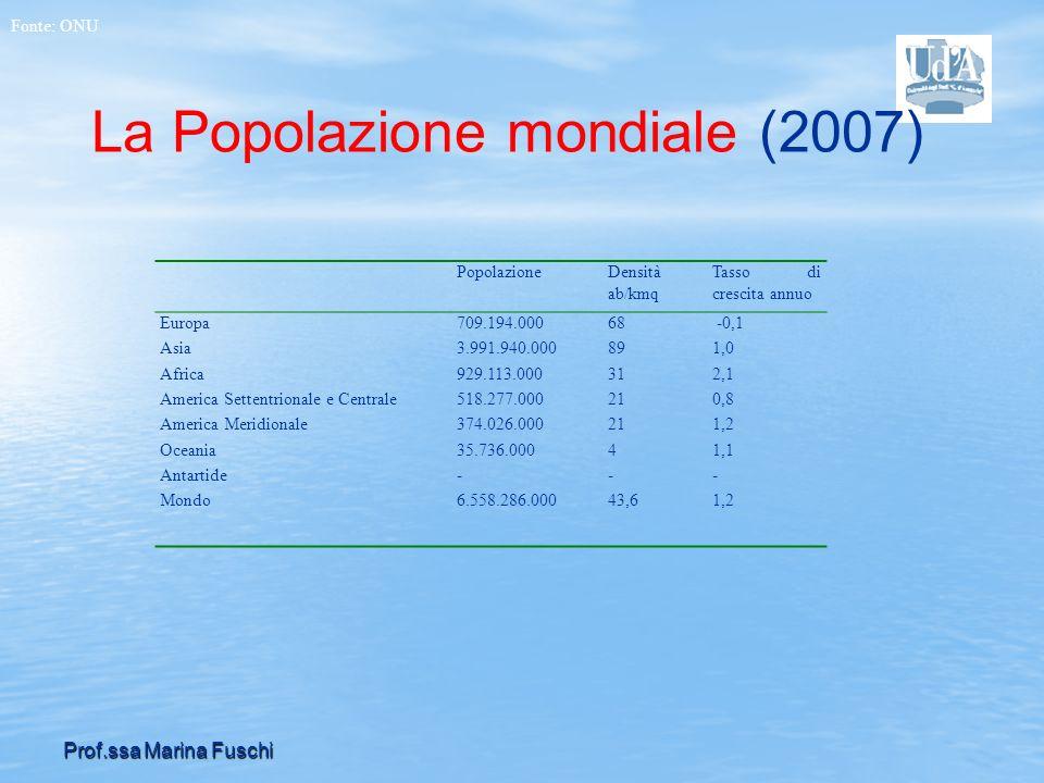 Prof.ssa Marina Fuschi La Popolazione mondiale (2007) PopolazioneDensità ab/kmq Tasso di crescita annuo Europa709.194.00068 -0,1 Asia3.991.940.000891,