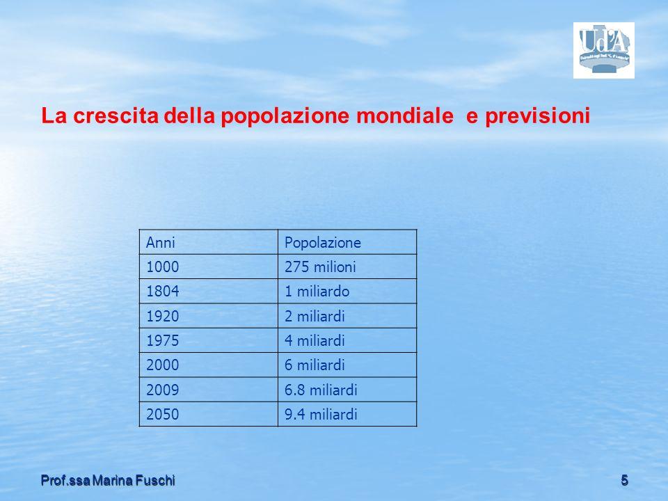 5Prof.ssa Marina Fuschi La crescita della popolazione mondiale e previsioni AnniPopolazione 1000275 milioni 18041 miliardo 19202 miliardi 19754 miliar
