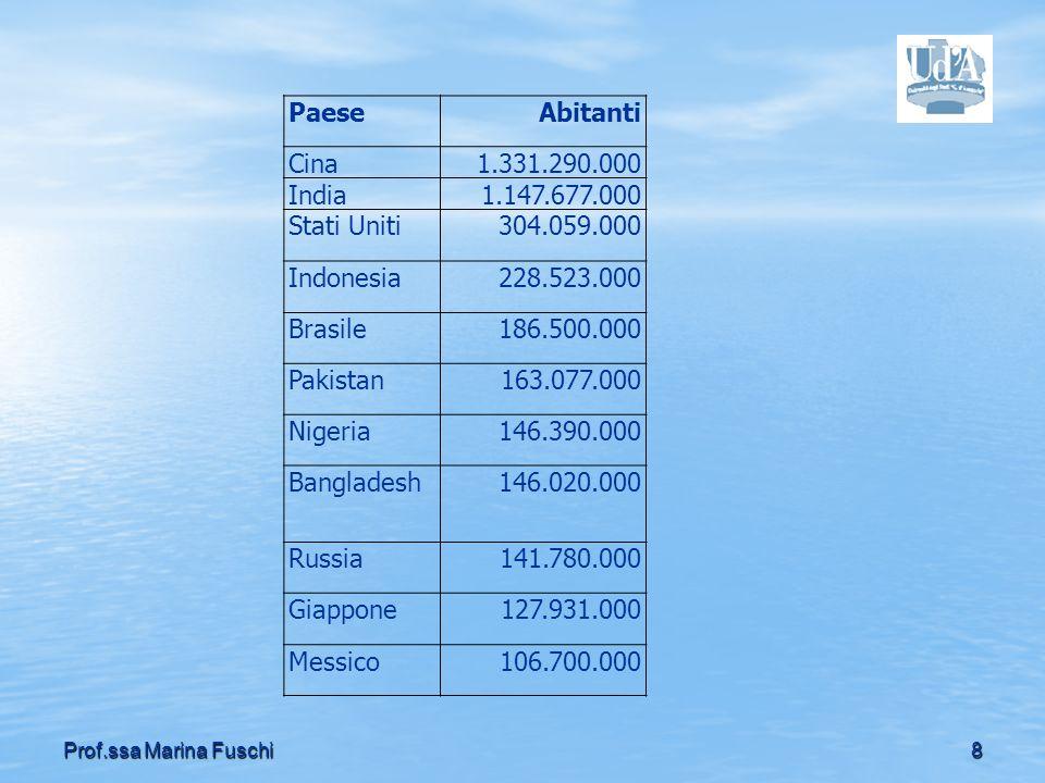 8 PaeseAbitanti Cina1.331.290.000 India1.147.677.000 Stati Uniti304.059.000 Indonesia228.523.000 Brasile186.500.000 Pakistan163.077.000 Nigeria146.390
