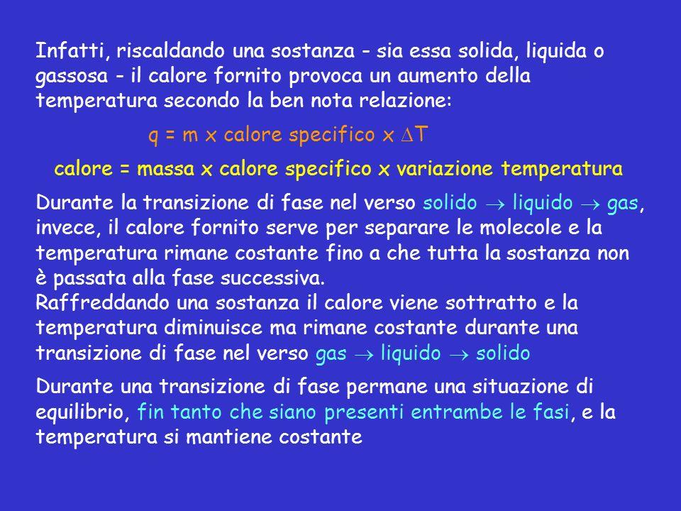 Infatti, riscaldando una sostanza - sia essa solida, liquida o gassosa - il calore fornito provoca un aumento della temperatura secondo la ben nota re