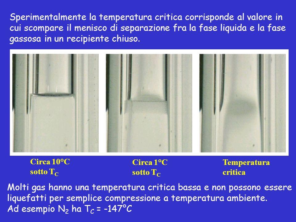 Molti gas hanno una temperatura critica bassa e non possono essere liquefatti per semplice compressione a temperatura ambiente. Ad esempio N 2 ha T C