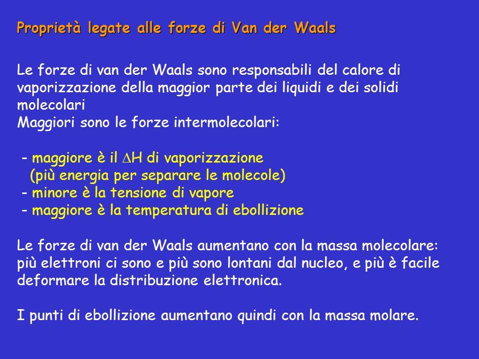 Proprietà legate alle forze di Van der Waals Le forze di van der Waals sono responsabili del calore di vaporizzazione della maggior parte dei liquidi
