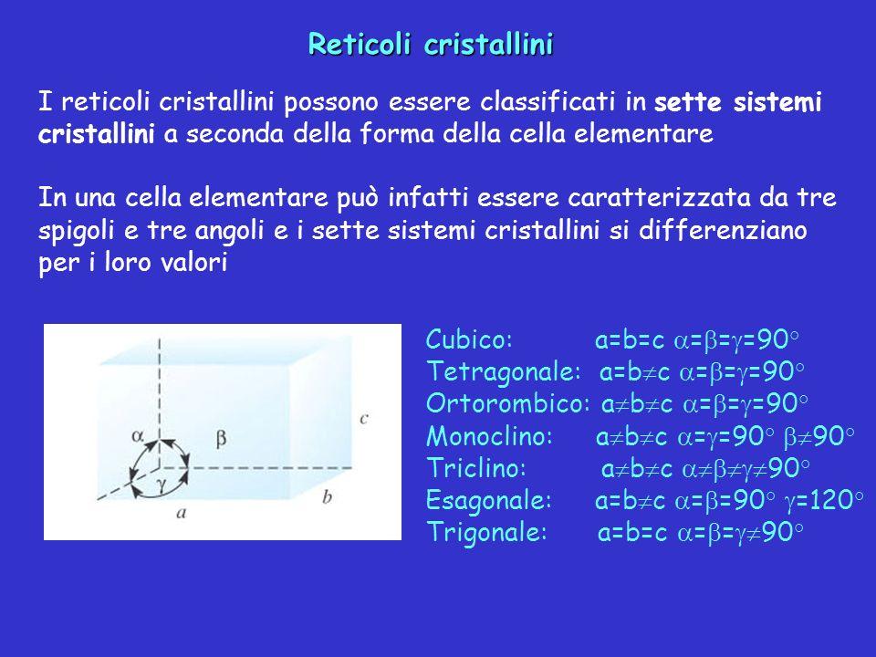 Reticoli cristallini I reticoli cristallini possono essere classificati in sette sistemi cristallini a seconda della forma della cella elementare In u