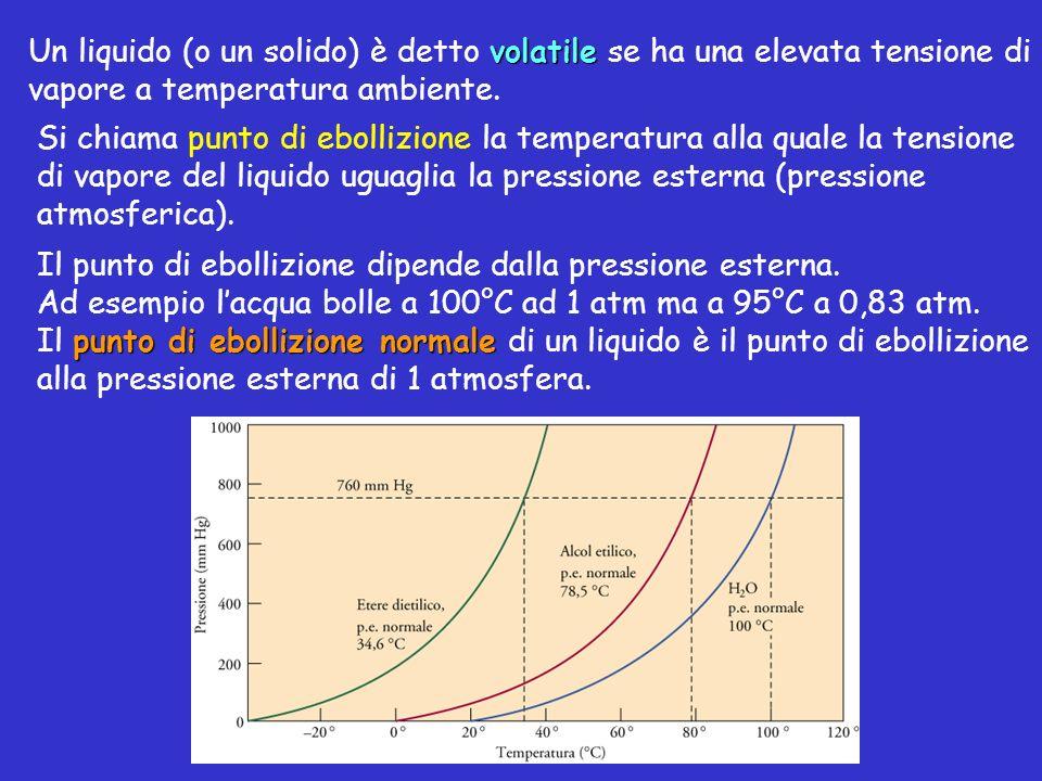 volatile Un liquido (o un solido) è detto volatile se ha una elevata tensione di vapore a temperatura ambiente. Si chiama punto di ebollizione la temp