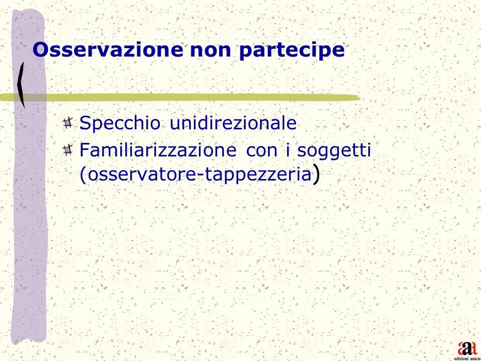 Osservazione non partecipe Specchio unidirezionale Familiarizzazione con i soggetti (osservatore-tappezzeria )