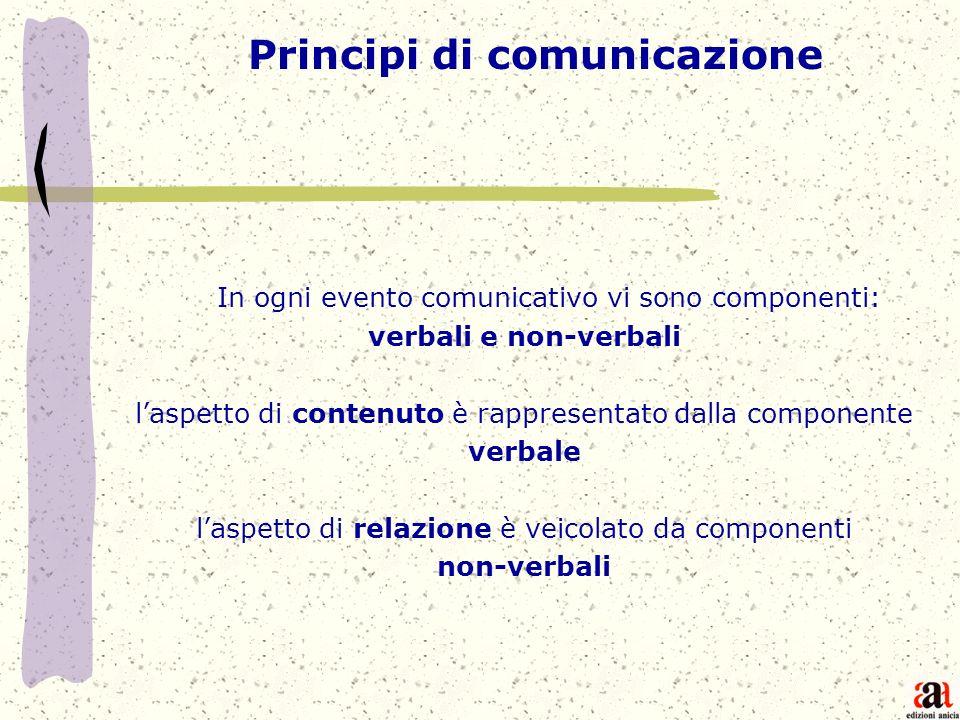 Principi di comunicazione In ogni evento comunicativo vi sono componenti: verbali e non-verbali laspetto di contenuto è rappresentato dalla componente
