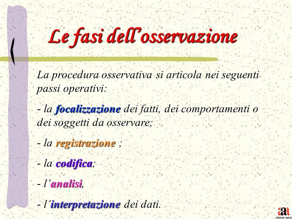 Le fasi dellosservazione La procedura osservativa si articola nei seguenti passi operativi: - la focalizzazione dei fatti, dei comportamenti o dei sog