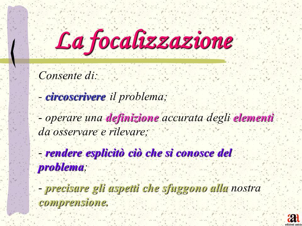 La focalizzazione Consente di: circoscrivere - circoscrivere il problema; definizioneelementi - operare una definizione accurata degli elementi da oss