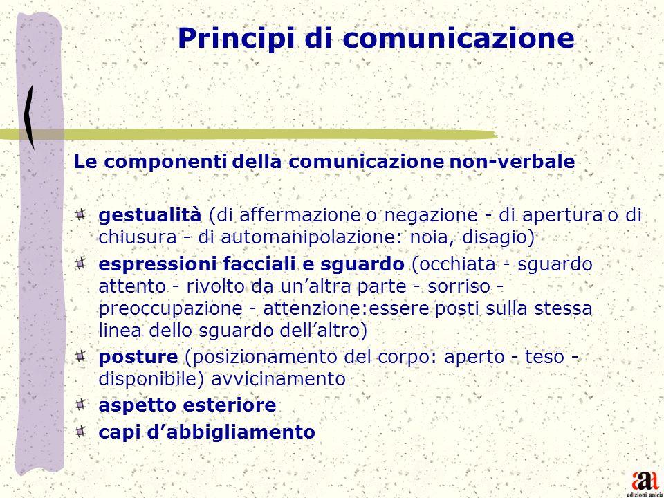 Principi di comunicazione Le componenti della comunicazione non-verbale gestualità (di affermazione o negazione - di apertura o di chiusura - di autom