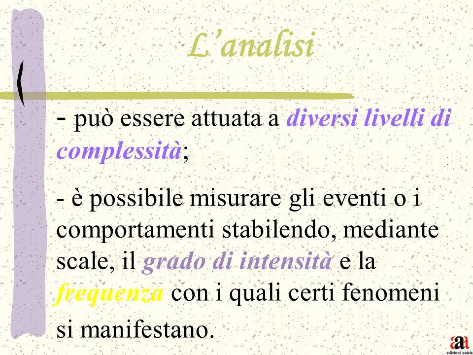 Lanalisi - può essere attuata a diversi livelli di complessità; - è possibile misurare gli eventi o i comportamenti stabilendo, mediante scale, il gra