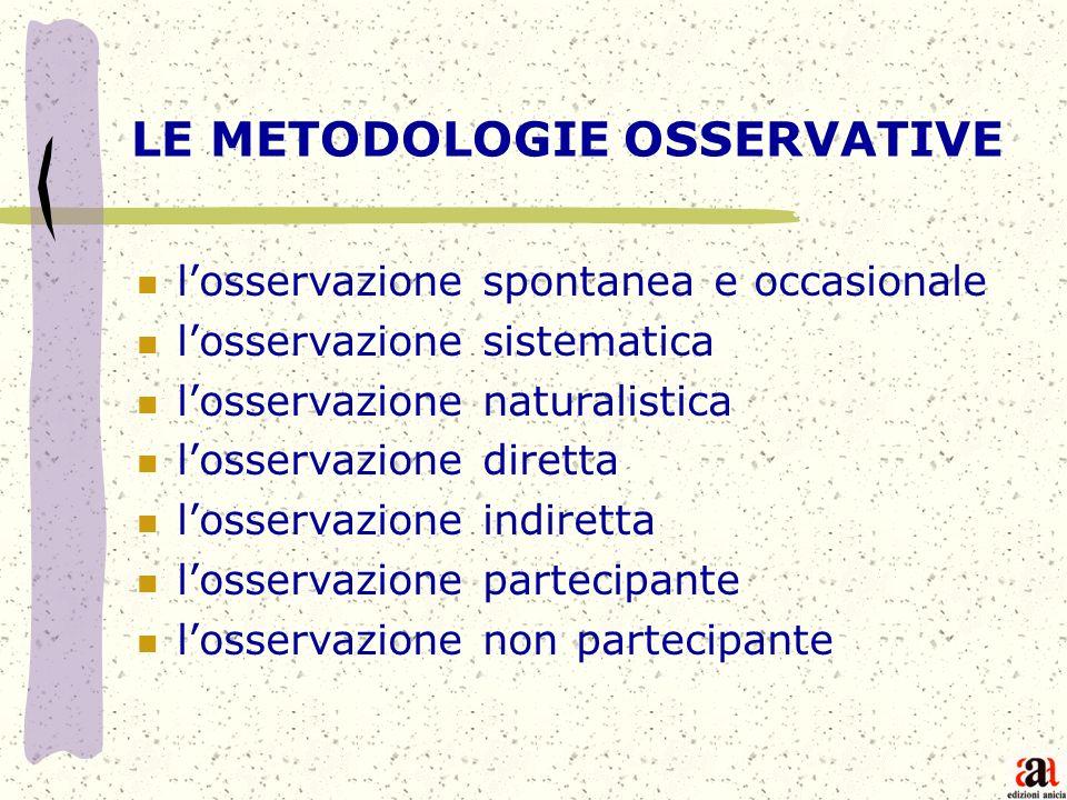 LE METODOLOGIE OSSERVATIVE n losservazione spontanea e occasionale n losservazione sistematica n losservazione naturalistica n losservazione diretta n
