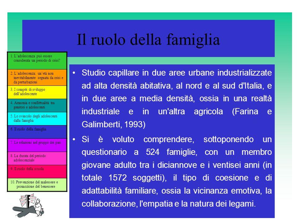 Il ruolo della famiglia Studio capillare in due aree urbane industrializzate ad alta densità abitativa, al nord e al sud d'Italia, e in due aree a med