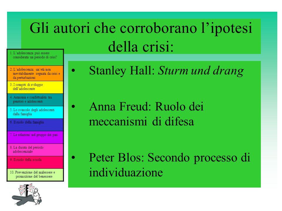 Gli autori che corroborano lipotesi della crisi: Stanley Hall: Sturm und drang Anna Freud: Ruolo dei meccanismi di difesa Peter Blos: Secondo processo