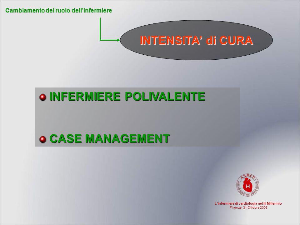 LInfermiere di cardiologia nel III Millennio Firenze, 31 Ottobre 2008 INTENSITA di CURA INFERMIERE POLIVALENTE CASE MANAGEMENT Cambiamento del ruolo d