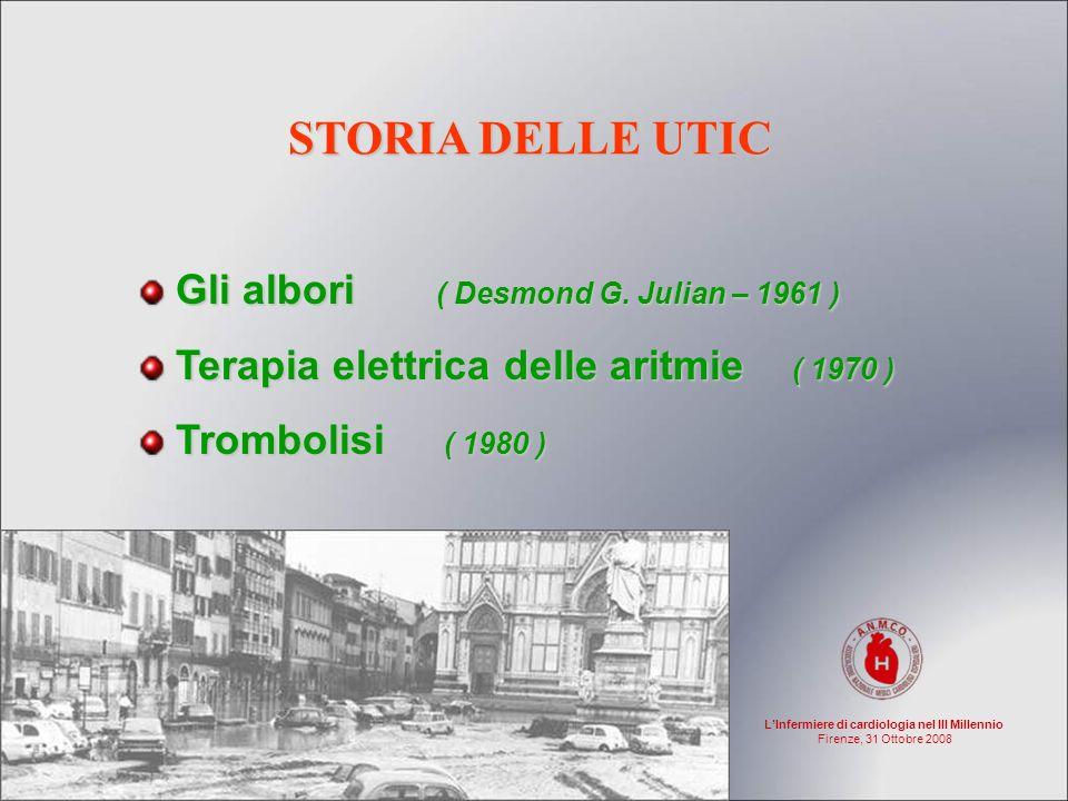 LInfermiere di cardiologia nel III Millennio Firenze, 31 Ottobre 2008 STORIA DELLE UTIC Gli albori ( Desmond G. Julian – 1961 ) Terapia elettrica dell