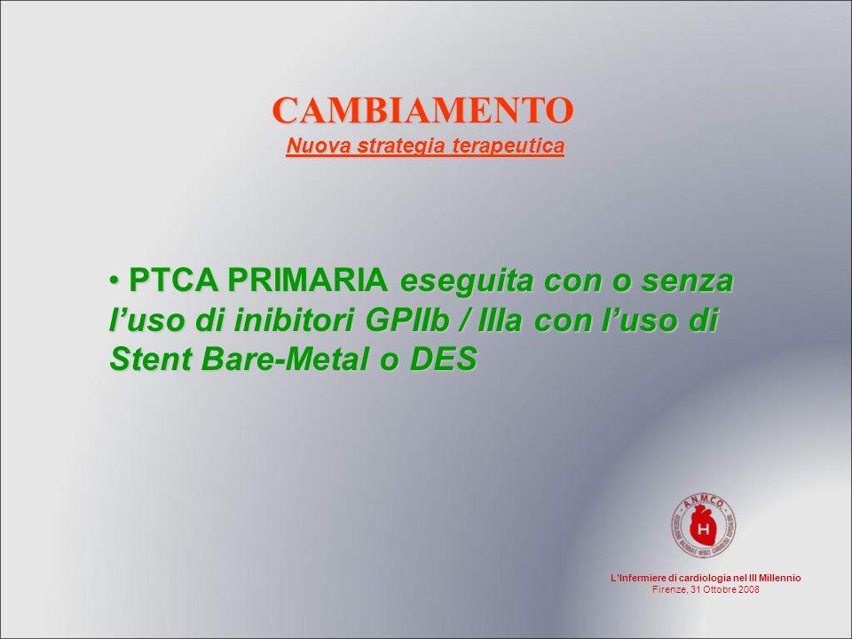 LInfermiere di cardiologia nel III Millennio Firenze, 31 Ottobre 2008 INTENSITA di CURA INFERMIERE POLIVALENTE CASE MANAGEMENT Cambiamento del ruolo dellInfermiere