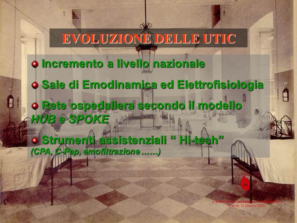 LInfermiere di cardiologia nel III Millennio Firenze, 31 Ottobre 2008 U T I C Cambiamento del ruolo dellInfermiere PROTOCOLLI CONDIVISI CARTELLA CLINICA INTEGRATA