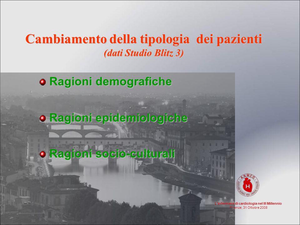LInfermiere di cardiologia nel III Millennio Firenze, 31 Ottobre 2008 Cambiamento della tipologia dei pazienti (dati Studio Blitz 3) Ragioni demografi