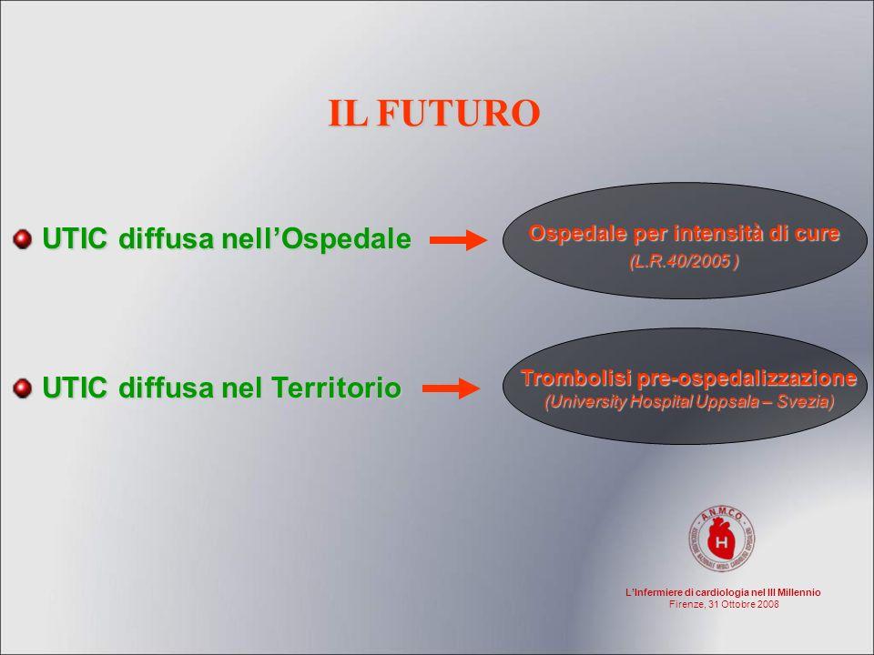LInfermiere di cardiologia nel III Millennio Firenze, 31 Ottobre 2008 Non tutti i cambiamenti rappresentano un miglioramento, ma tutti i miglioramenti richiedono un cambiamento.