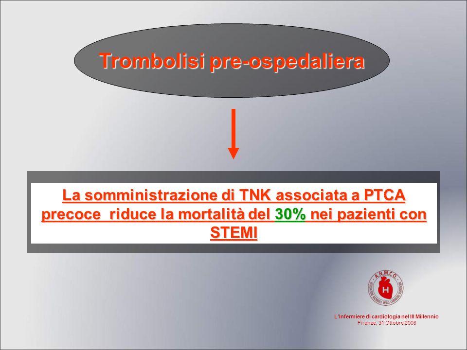 LInfermiere di cardiologia nel III Millennio Firenze, 31 Ottobre 2008 Trombolisi pre-ospedaliera La somministrazione di TNK associata a PTCA precoce r