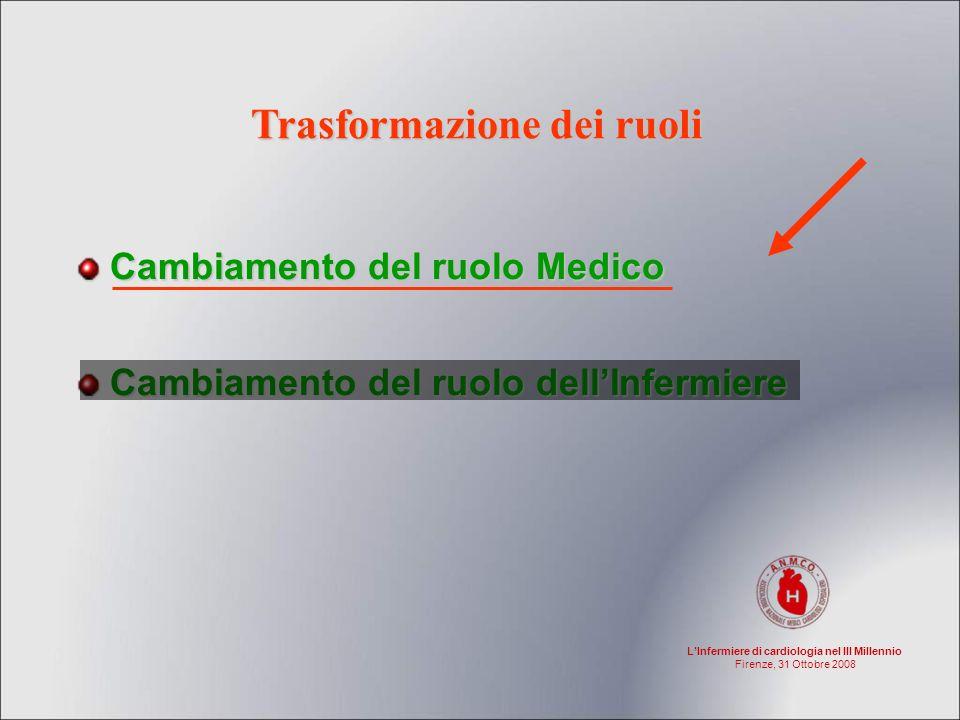 LInfermiere di cardiologia nel III Millennio Firenze, 31 Ottobre 2008 Trasformazione dei ruoli Cambiamento del ruolo Medico Cambiamento del ruolo dell