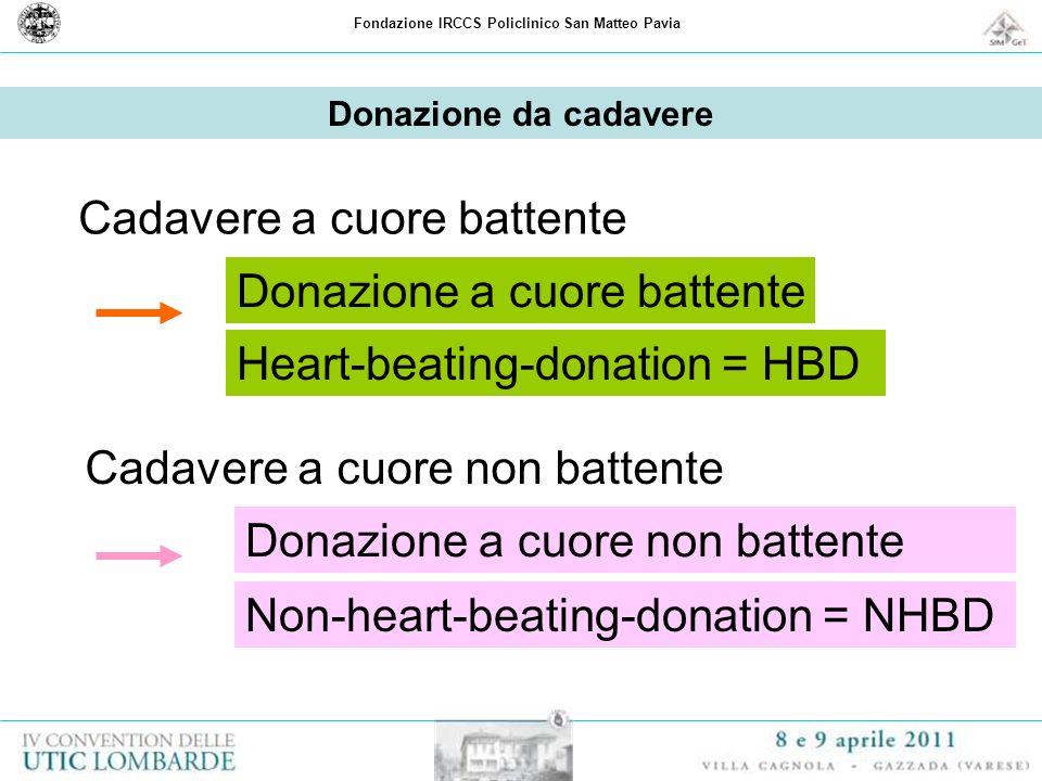 Fondazione IRCCS Policlinico San Matteo Pavia Donazione da cadavere Cadavere a cuore battente Donazione a cuore battente Heart-beating-donation = HBD