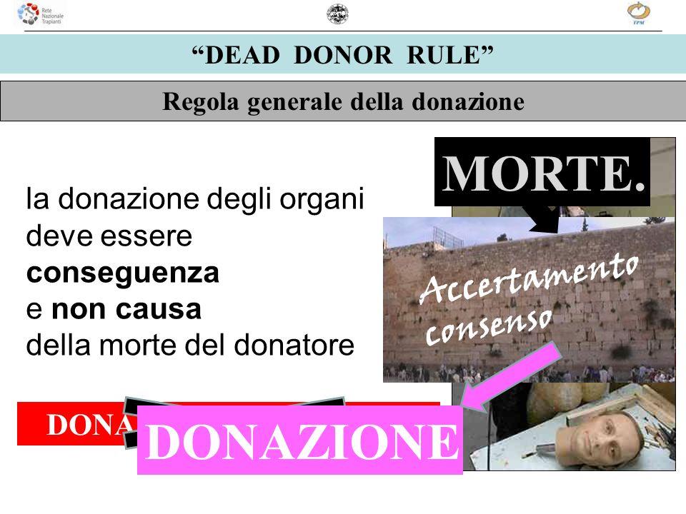 la donazione degli organi deve essere conseguenza e non causa della morte del donatore DONAZIONE MORTE DEAD DONOR RULE Regola generale della donazione