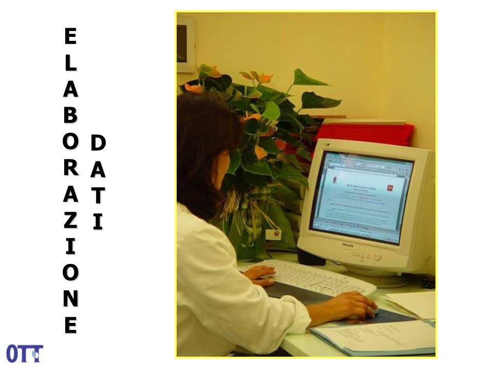 ELLAABBOORRAAZZIIOONNEEELLAABBOORRAAZZIIOONNEELABORAZIONE DAATTIIDAATTIIATI